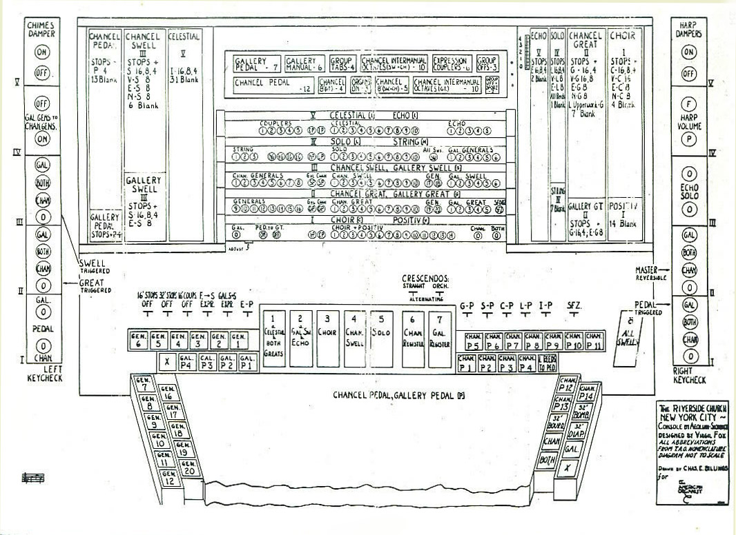 Console Layout of Aeolian-Skinner Organ, Op. 1118 (1947) at The Riverside Church - New York City